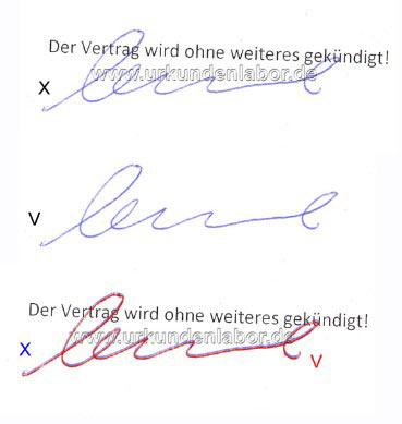 Schriftgutachten Schriftsachverständiger Nikolay Nikolay Urkundenlabor graphologisches Gutachten Schriftvergleich Mannheim Schriftgutachter